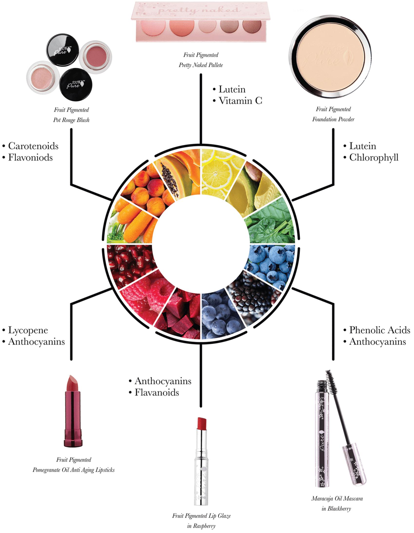 100% PURE Fruit Pigmented Cosmetics